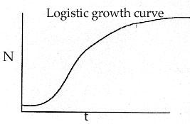 Popn Growth Lec Outline