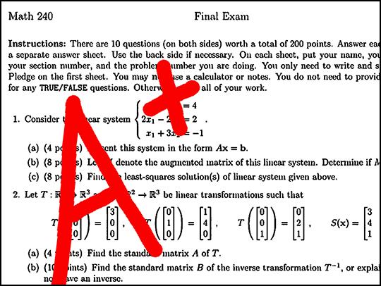 A math test graded A+